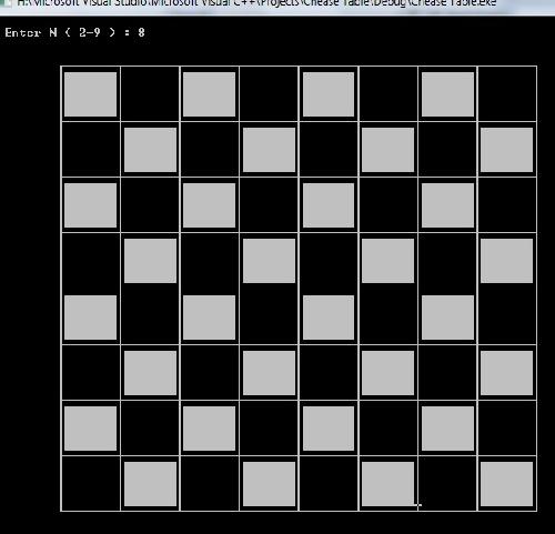 ساخت صفحه شطرنجی n در n
